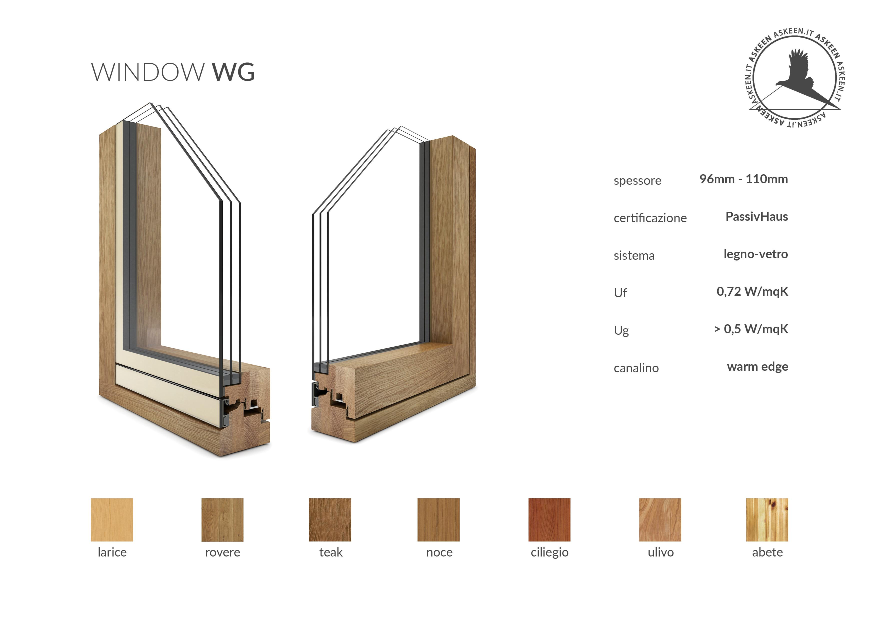 WINDOW WG
